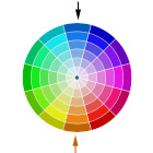 complementary colours on the colour wheel