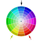 Split complementary colours shown on the colour wheel